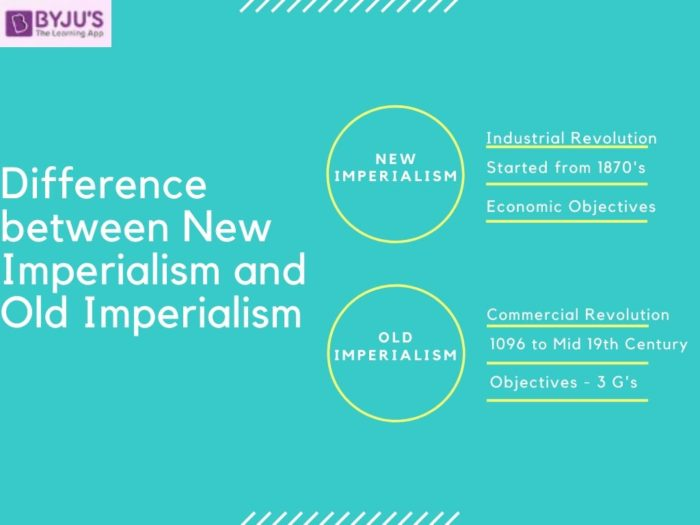Difference between New Imperialism and Old Imperialism
