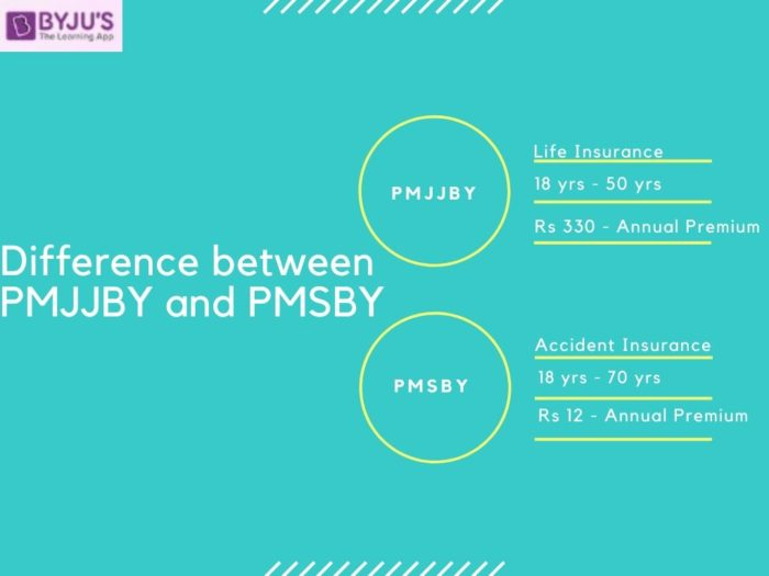 Differences between PMJJBY and PMSBY