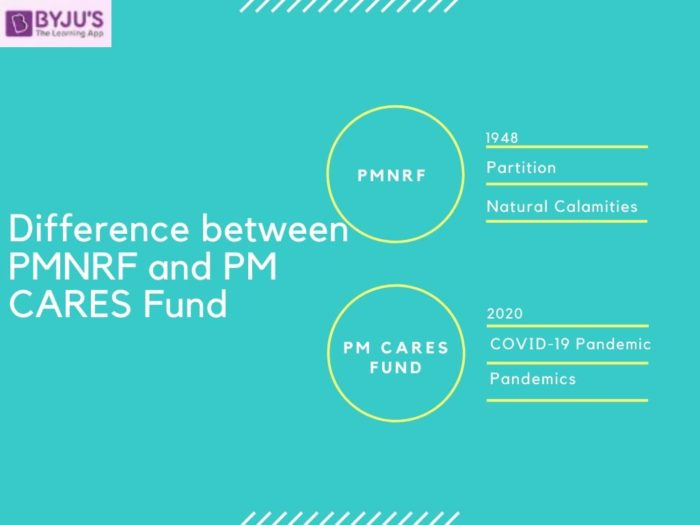 Difference between PMNRF and PM CARES Fund
