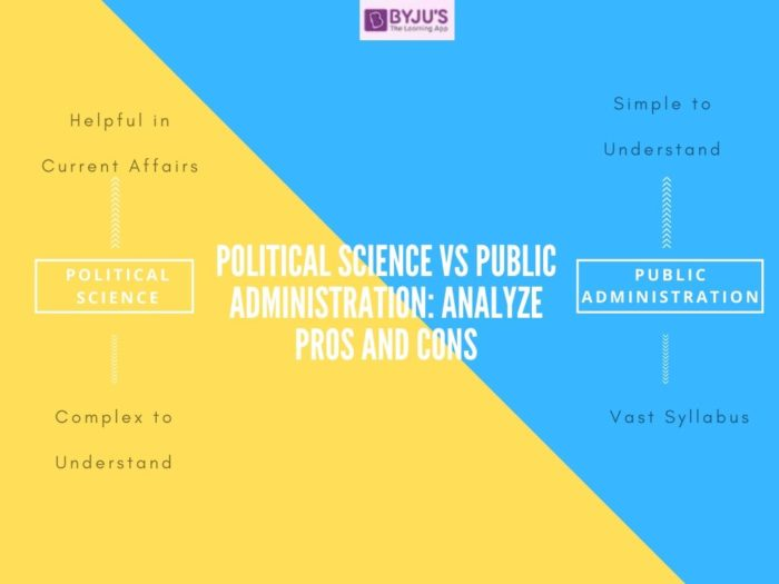 Difference Between Political Science and Public Administration