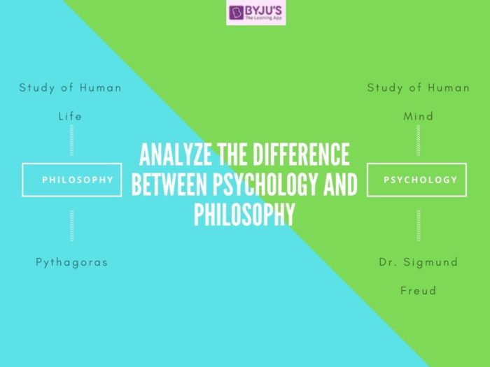 Difference Between Psychology and Philosophy - UPSC 2020