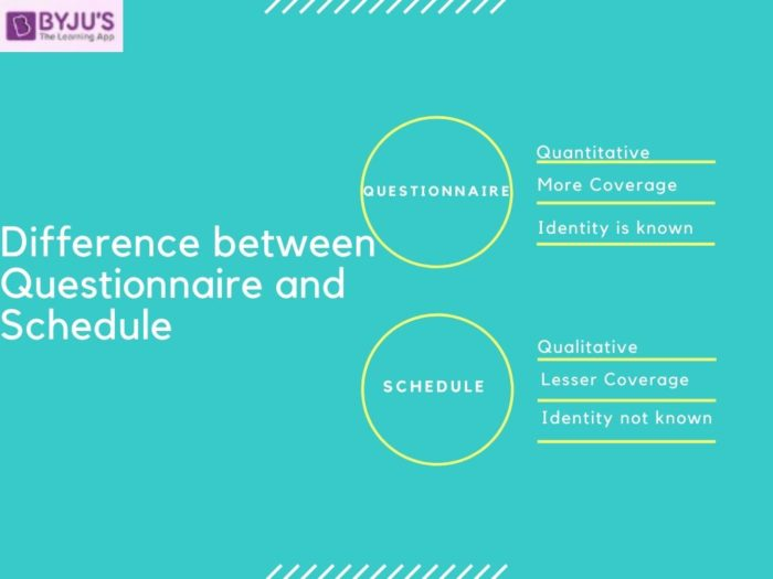 Difference between Questionnaire and Schedule