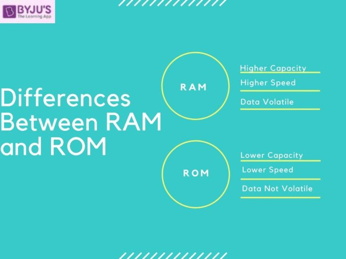 Differences between RAM and ROM