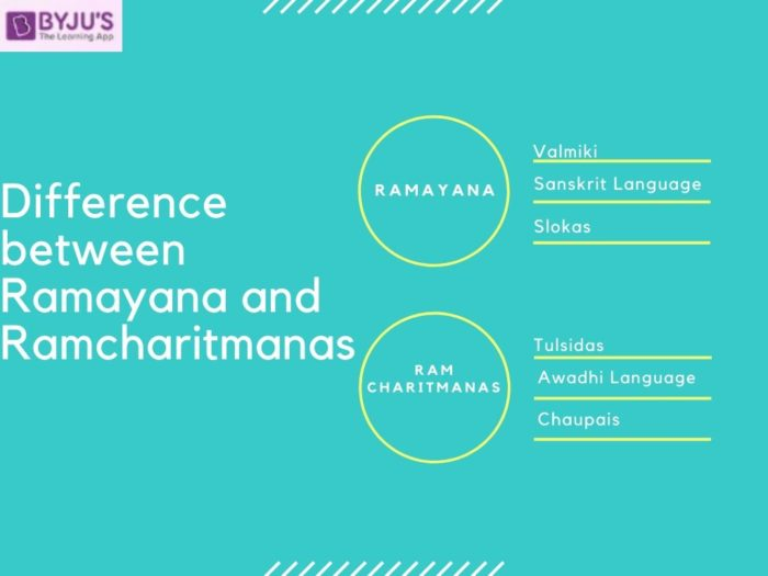 Difference between Ramayana and Ramcharitmanas