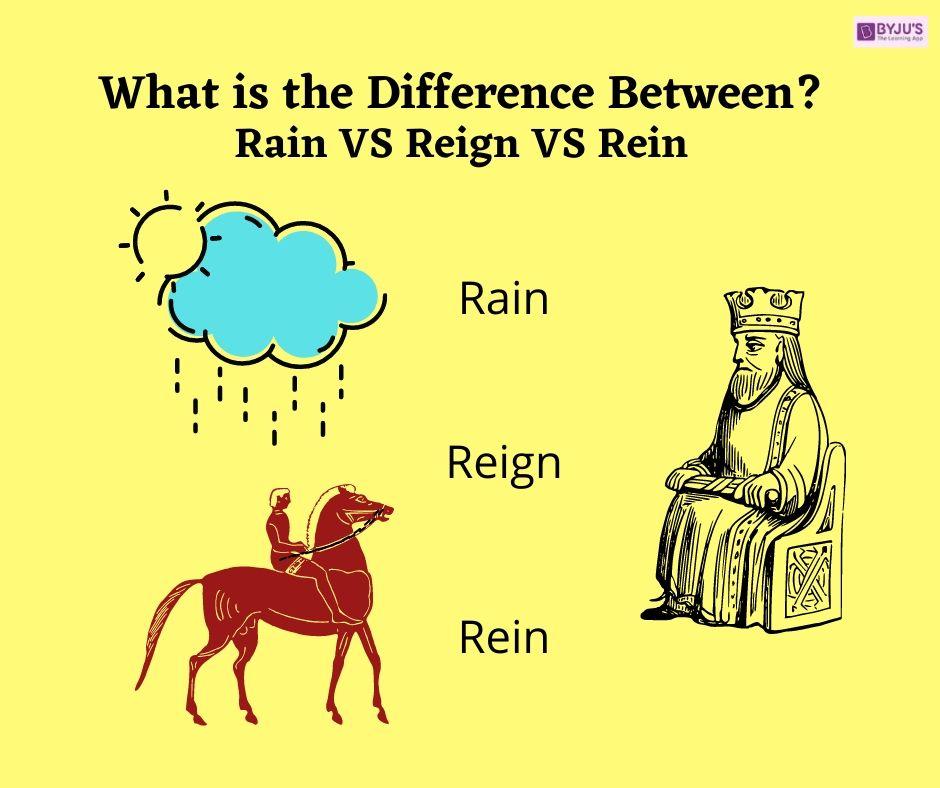 Reign Vs Rein Vs Rain