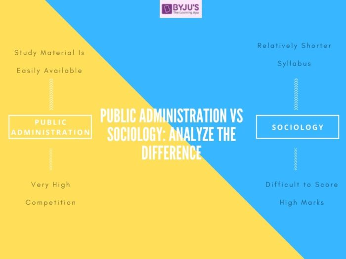 Difference Between Sociology and Public administration