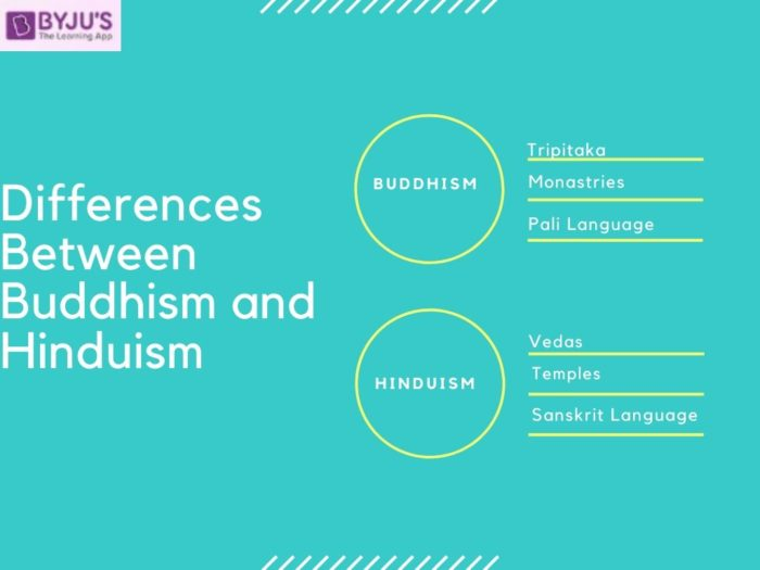 Differences between Buddhism and Hinduism