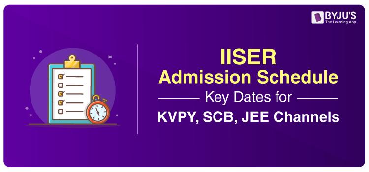 IISER Admission Schedule 2020