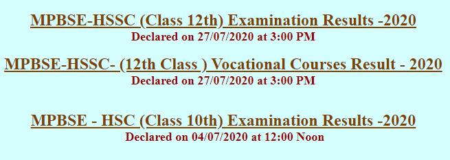 MP Board Class 12 Result 2020