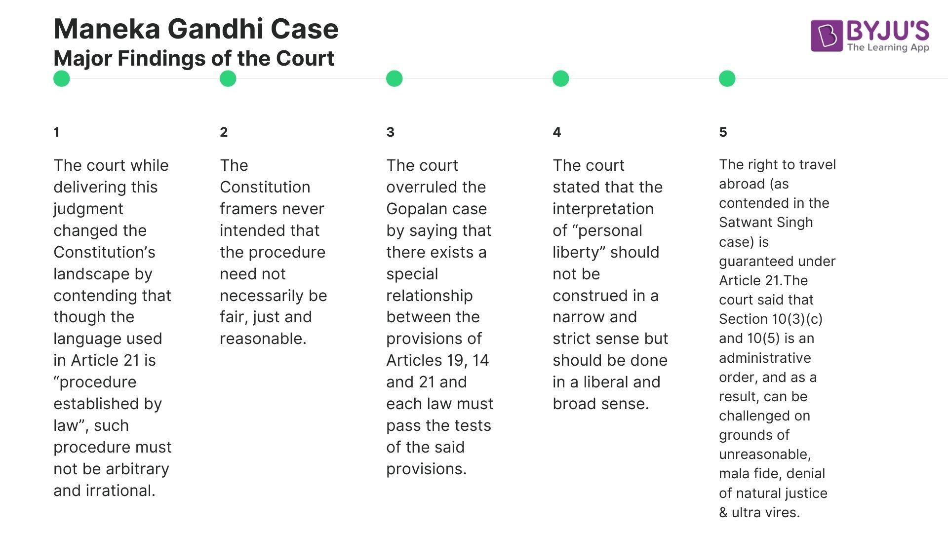 Maneka Gandhi Case - Major Findings of the Court