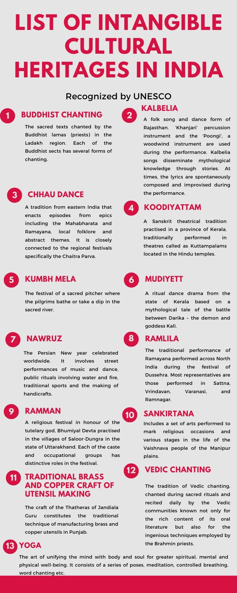 List of UNESCO Intangible Cultural Heritages in India