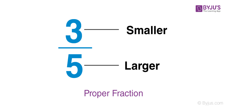 Types of fractions-Proper fraction