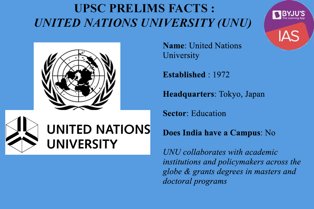 UPSC Prelims Facts - UNU