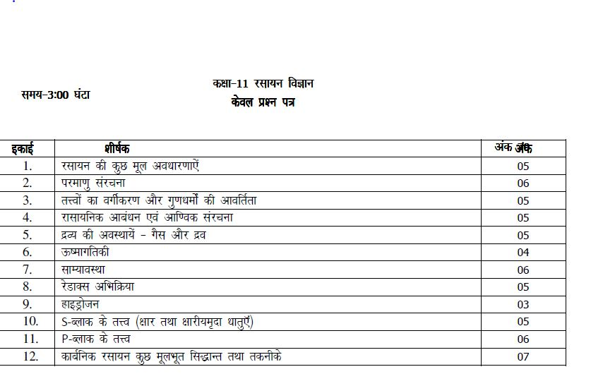 up board class 11 chemistry marks weightage img 2