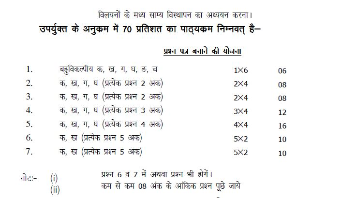 up board class 11 chemistry marks weightage img 1