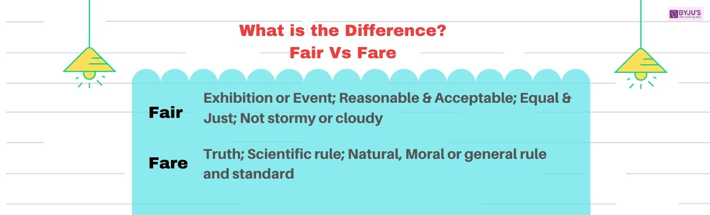 Fair Vs Fare Difference