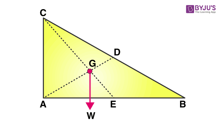 Centre of Gravity of Symmetrical Object