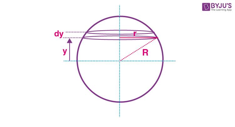 Volume of Sphere Derivation