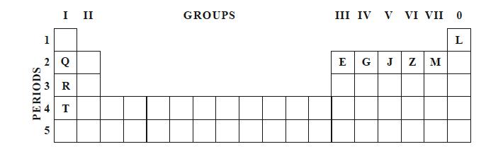 ICSE Class 10 Chemistry Qs Paper 2016 Solution-4
