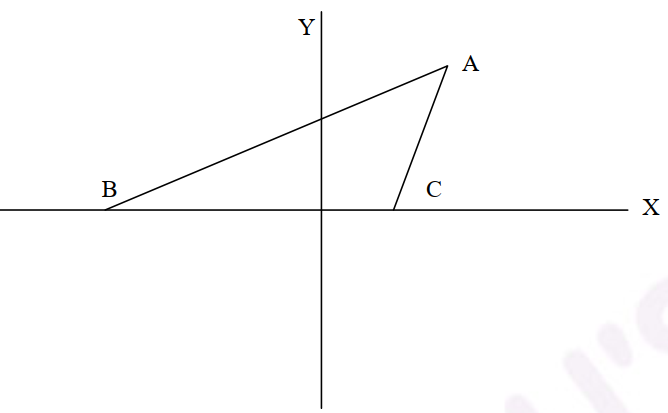 ICSE class 10 maths 2017 SP question 11(a)