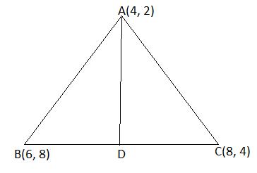 ICSE class 10 maths 2017 SP solution 9(b)