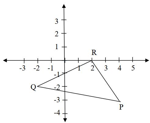 ICSE class 10 maths 2020 SP question 10(b)