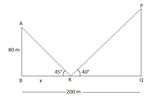 ICSE class 10 maths 2020 SP solution 11(b)