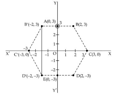 ICSE class 10 maths 2020 SP solution 5(c) i