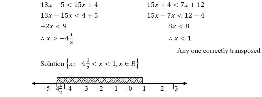 ICSE Class 10 Maths QS Paper 2015 Solution-2