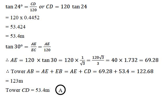 ICSE Class 10 Maths QS Paper 2015 Solution-20