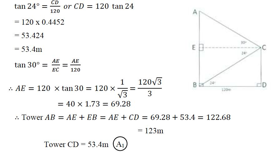 ICSE Class 10 Maths QS Paper 2015 Solution-21
