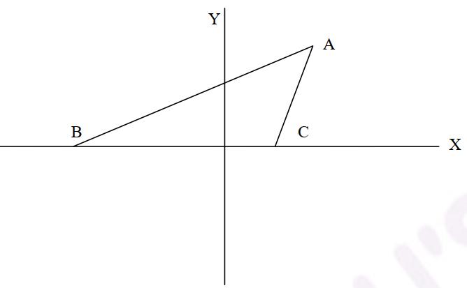 ICSE class 10 maths SP 1 question 11(a)
