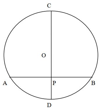 ICSE class 10 maths SP 1 question 8(b)