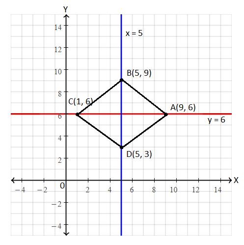ICSE class 10 maths SP 1 solution 2(a)