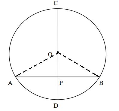 ICSE class 10 maths SP 1 solution 8(b)