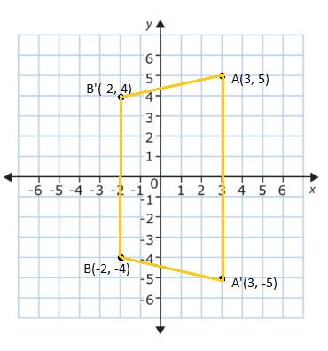 ICSE class 10 maths SP 2 solution 5(c)