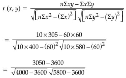 ICSE class 10 maths SP 2019 Q 20 (b) sol (i1)