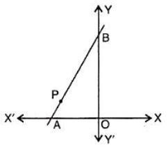 ICSE class 10 maths SP 3 question 9(c)