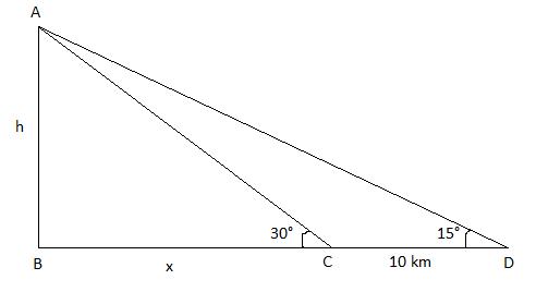 ICSE class 10 maths SP 3 solution 8(c)