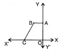 ICSE class 10 maths SP 4 question 3(b)