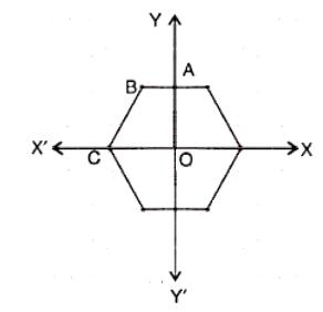ICSE class 10 maths SP 4 question 3(c)