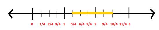 ICSE class 10 maths SP 4 solution 2(c)