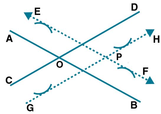ICSE class 10 maths SP 4 solution 5(a)
