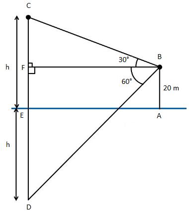 ICSE class 10 maths SP 4 solution 5(c)