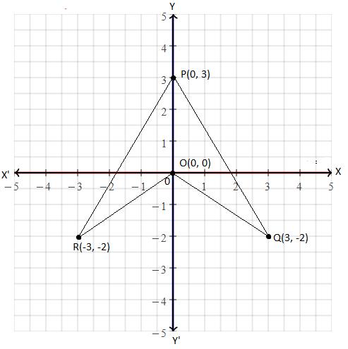 ICSE class 10 maths SP 5 solution 4(c)