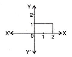 ICSE class 10 maths SP2 question 4(b)
