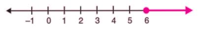 ICSE class 10 maths SP2 solution 3(c)