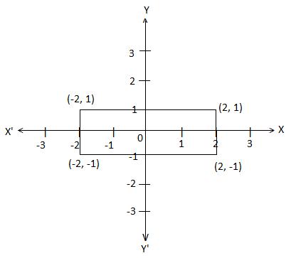ICSE class 10 maths SP2 solution 4(b)