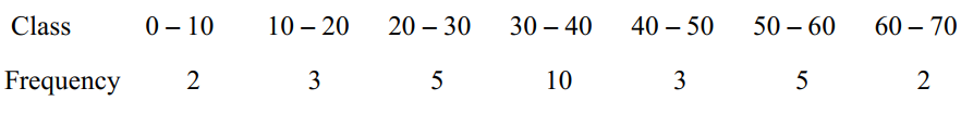 ICSE class 11 maths SP 2019 Q 14
