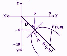 ICSE class 11 maths SP 2019 solution 18